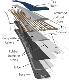 Ski Materials Romp Handcrafted Custom Skis